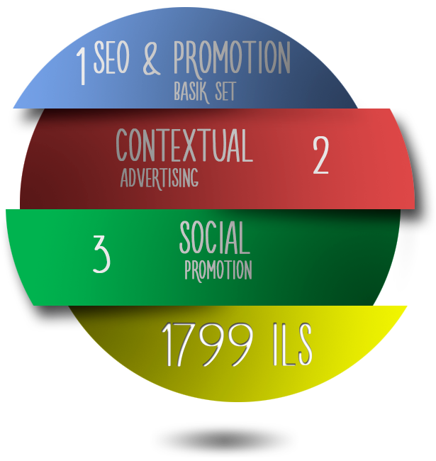 SEO optimization of websites and website promotion in Israel